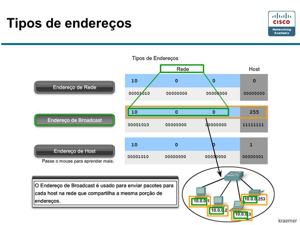 kraemer Endereços especiais Endereços de Rede e de Broadcast Rota padrão  0.0.0.0 - 0.255.255.255 (0.0.0.0 /8) Loopback  embora somente o 127.0.0.1 seja utilizado, todo o range de 127.0.0.0 a 127.255.255.255 são reservados Endereços locais de link  169.254.0.0 a 169.254.255.255 (169.254.0.0 /16).