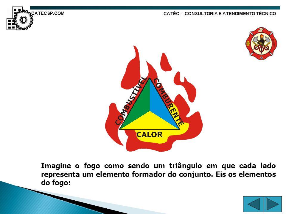 CLASSES DE INCÊNDIOS OBJETIVO Os incêndios em seu início, são muito mais fáceis de serem controlados e extintos.