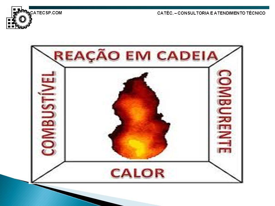 15 x 02 = 05 ciclos CATÉC. – CONSULTORIA E ATENDIMENTO TÉCNICO CATECSP.COM