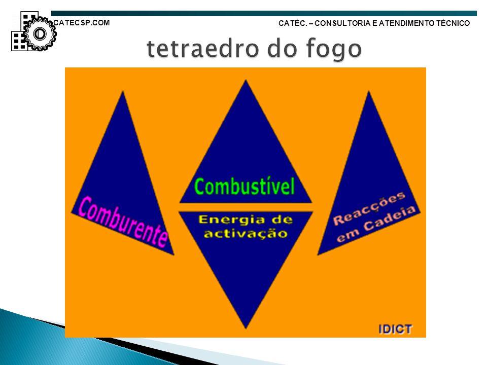 RESUMOBebê: 30 x 02 - 05 ciclos Dois dedos CATÉC. – CONSULTORIA E ATENDIMENTO TÉCNICO CATECSP.COM