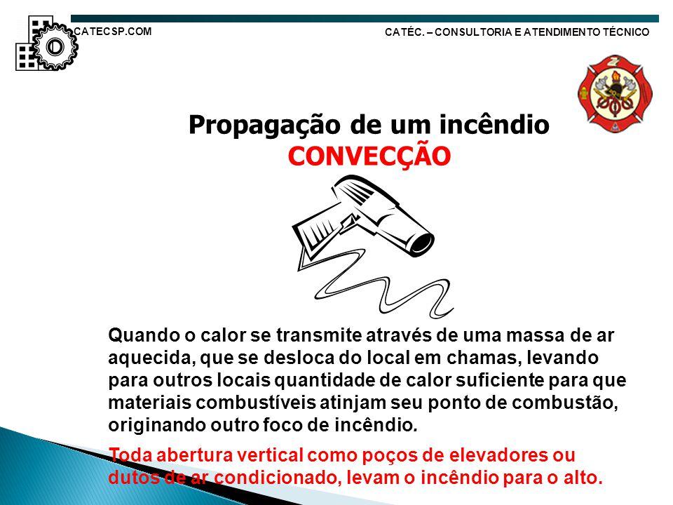 Obstrução Respiratória parcial e Total; CATÉC. – CONSULTORIA E ATENDIMENTO TÉCNICO CATECSP.COM