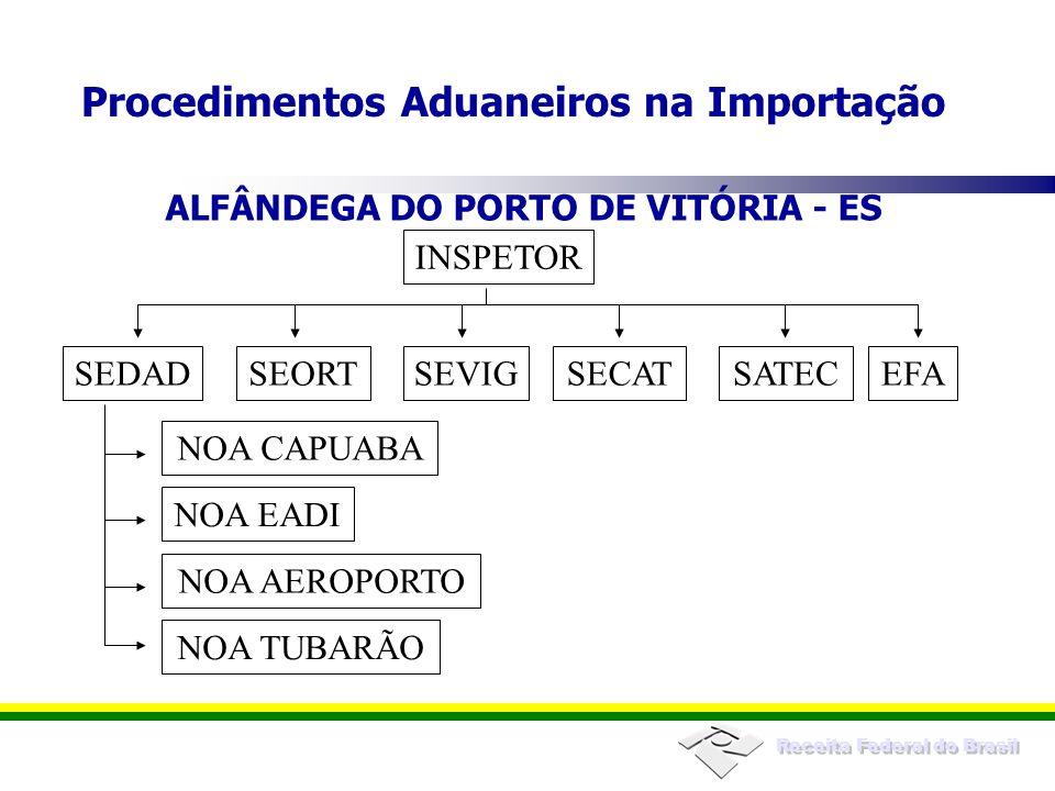 Receita Federal do Brasil ALFÂNDEGA DO PORTO DE VITÓRIA - ES Procedimentos Aduaneiros na Importação INSPETOR SEDADSEORTSEVIGSECATEFA NOA CAPUABA NOA E