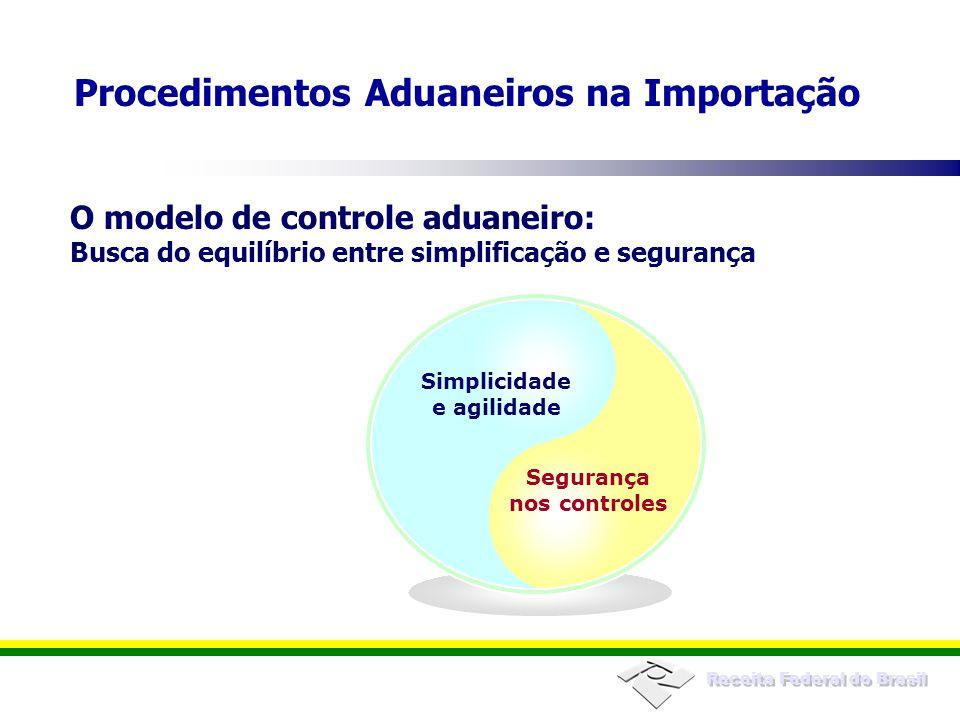 Receita Federal do Brasil Simplicidade e agilidade Segurança nos controles O modelo de controle aduaneiro: Busca do equilíbrio entre simplificação e segurança Procedimentos Aduaneiros na Importação