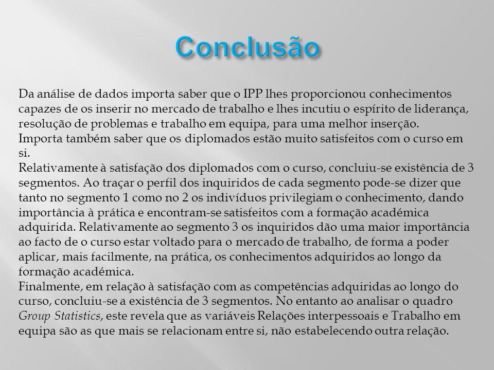 Da análise de dados importa saber que o IPP lhes proporcionou conhecimentos capazes de os inserir no mercado de trabalho e lhes incutiu o espírito de