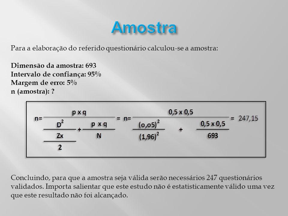 Em relação à satisfação com as competências adquiridas ao longo do curso, apresenta-se moda bimodal, com valores 5 é 6 na escala de Likert de 1 a 7, logo estão muito satisfeitos.