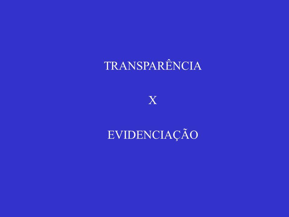 TRANSPARÊNCIA X EVIDENCIAÇÃO