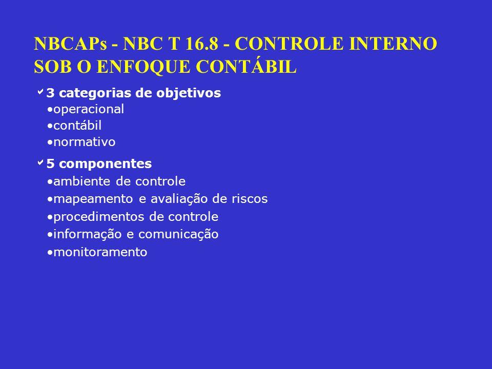 NBCAPs - NBC T 16.8 - CONTROLE INTERNO SOB O ENFOQUE CONTÁBIL  3 categorias de objetivos operacional contábil normativo  5 componentes ambiente de controle mapeamento e avaliação de riscos procedimentos de controle informação e comunicação monitoramento