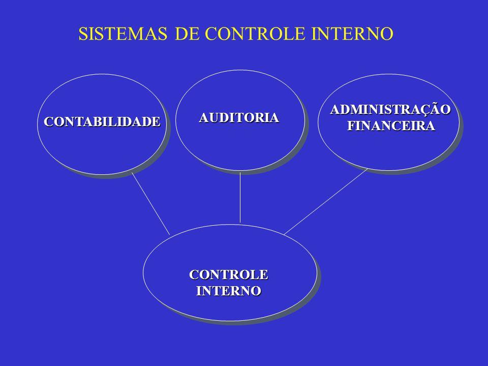 CONTABILIDADE AUDITORIA AUDITORIA ADMINISTRAÇÃOFINANCEIRA CONTROLE INTERNO SISTEMAS DE CONTROLE INTERNO