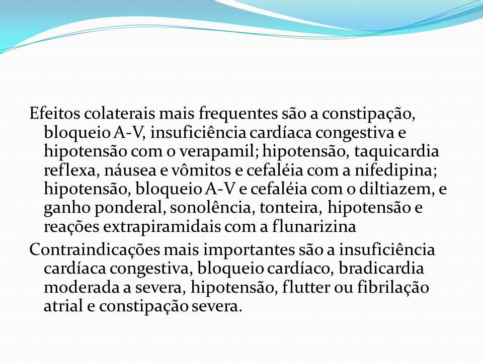 Efeitos colaterais mais frequentes são a constipação, bloqueio A-V, insuficiência cardíaca congestiva e hipotensão com o verapamil; hipotensão, taquic
