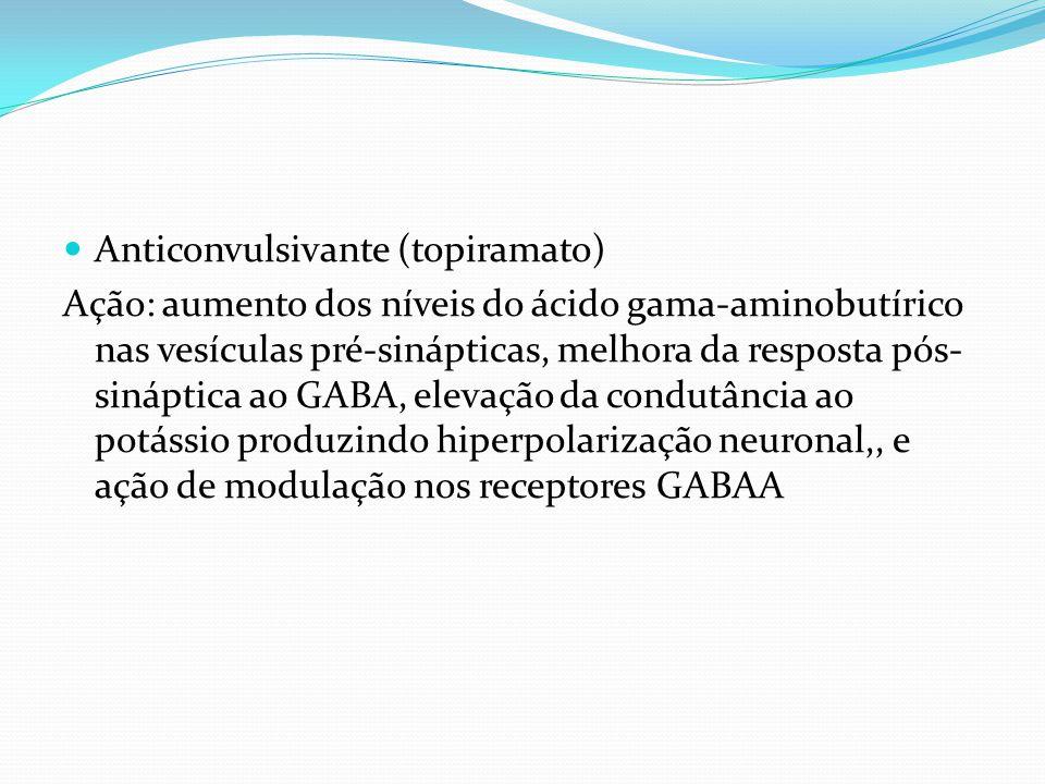 Anticonvulsivante (topiramato) Ação: aumento dos níveis do ácido gama-aminobutírico nas vesículas pré-sinápticas, melhora da resposta pós- sináptica a