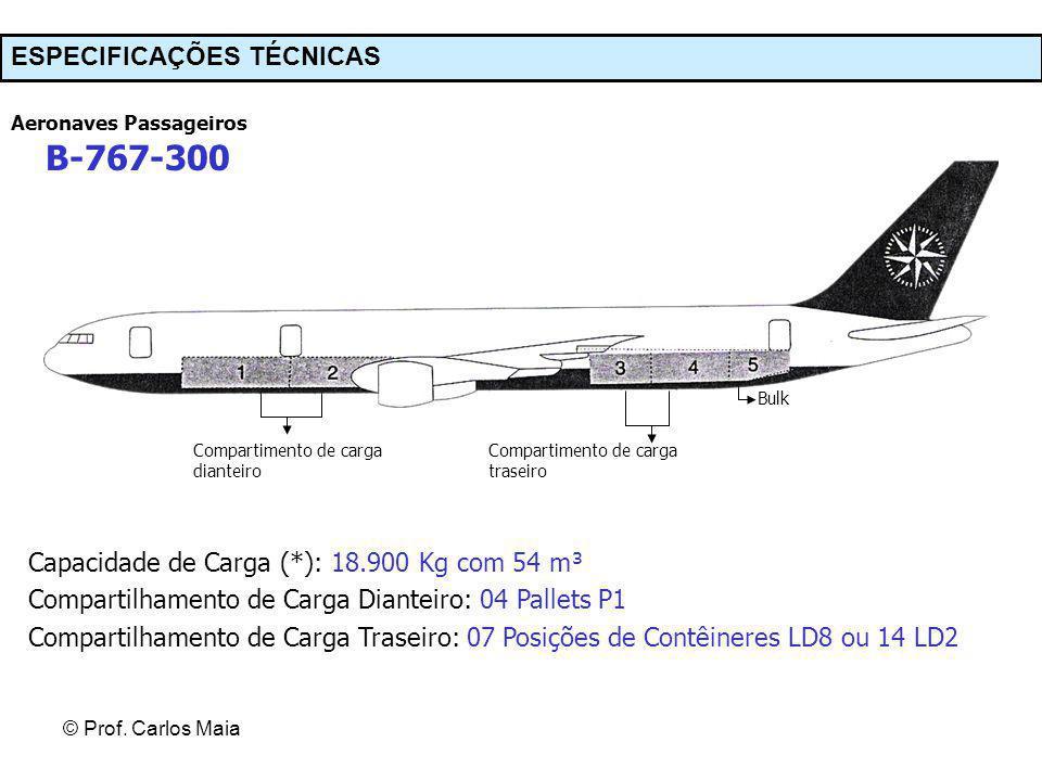 © Prof. Carlos Maia Aeronaves Passageiros B-767-300 Compartimento de carga dianteiro Compartimento de carga traseiro Bulk Capacidade de Carga (*): 18.