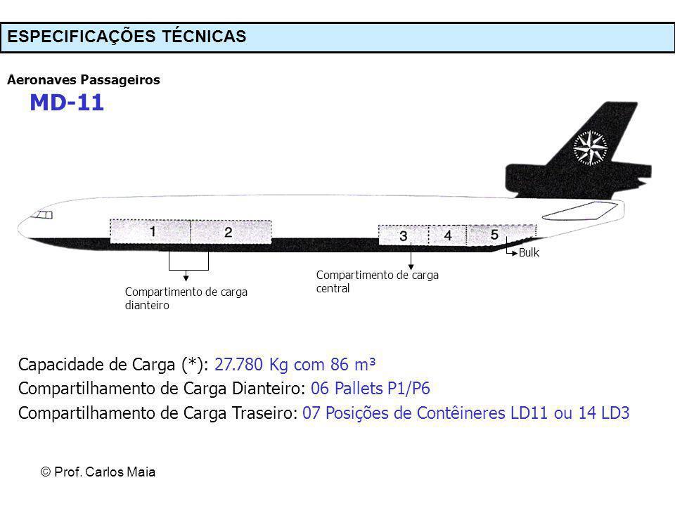 © Prof. Carlos Maia Aeronaves Passageiros MD-11 Compartimento de carga dianteiro Compartimento de carga central Capacidade de Carga (*): 27.780 Kg com