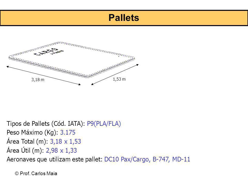 © Prof. Carlos Maia 3,18 m 1,53 m Tipos de Pallets (Cód. IATA): P9(PLA/FLA) Peso Máximo (Kg): 3.175 Área Total (m): 3,18 x 1,53 Área Útil (m): 2,98 x