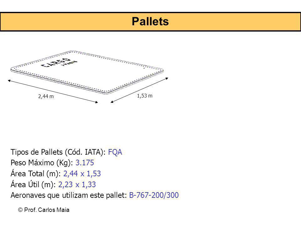© Prof. Carlos Maia 2,44 m 1,53 m Tipos de Pallets (Cód. IATA): FQA Peso Máximo (Kg): 3.175 Área Total (m): 2,44 x 1,53 Área Útil (m): 2,23 x 1,33 Aer