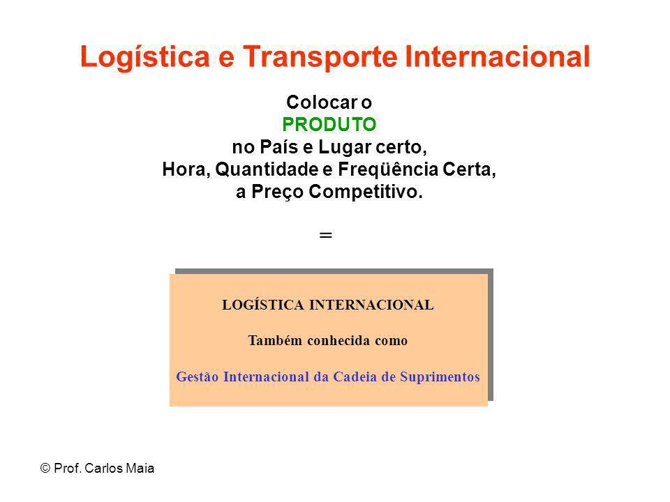 © Prof. Carlos Maia Logística e Transporte Internacional Colocar o PRODUTO no País e Lugar certo, Hora, Quantidade e Freqüência Certa, a Preço Competi