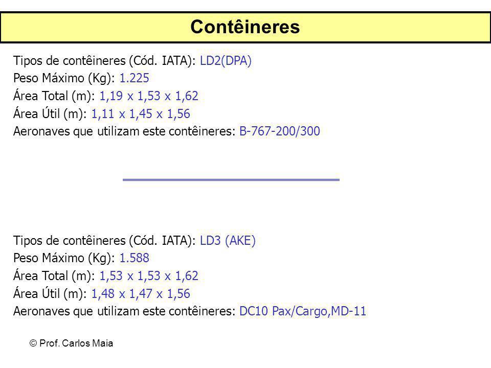 © Prof. Carlos Maia Contêineres Tipos de contêineres (Cód. IATA): LD2(DPA) Peso Máximo (Kg): 1.225 Área Total (m): 1,19 x 1,53 x 1,62 Área Útil (m): 1