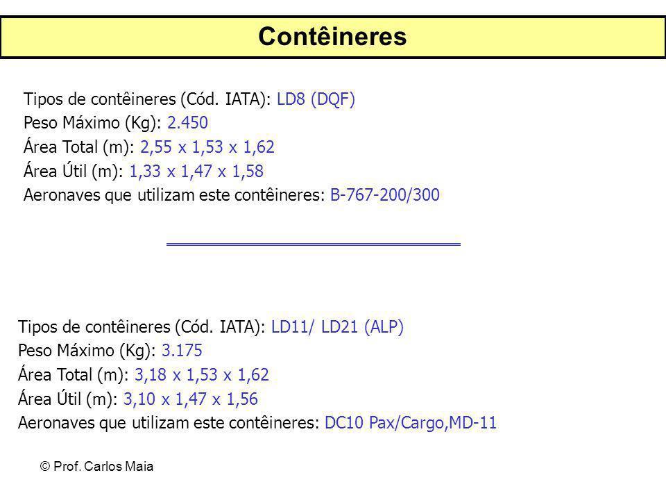 © Prof. Carlos Maia Tipos de contêineres (Cód. IATA): LD8 (DQF) Peso Máximo (Kg): 2.450 Área Total (m): 2,55 x 1,53 x 1,62 Área Útil (m): 1,33 x 1,47