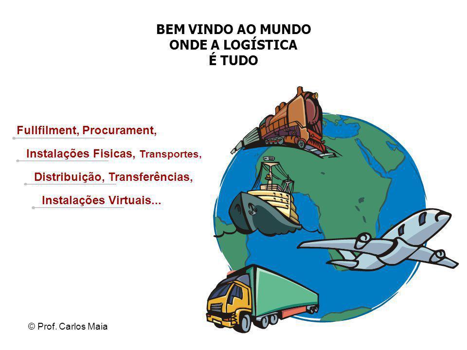 © Prof. Carlos Maia BEM VINDO AO MUNDO ONDE A LOGÍSTICA É TUDO Fullfilment, Procurament, Instalações Fisicas, Transportes, Distribuição, Transferência