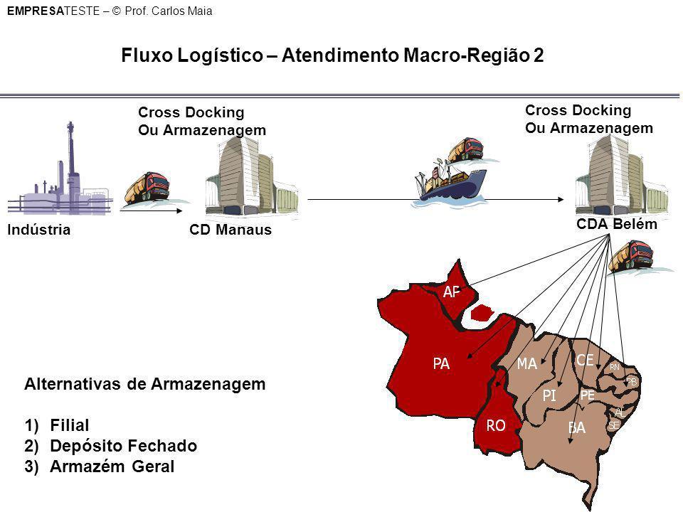 EMPRESATESTE – © Prof. Carlos Maia Fluxo Logístico – Atendimento Macro-Região 2 IndústriaCD Manaus CDA Belém Alternativas de Armazenagem 1)Filial 2)De
