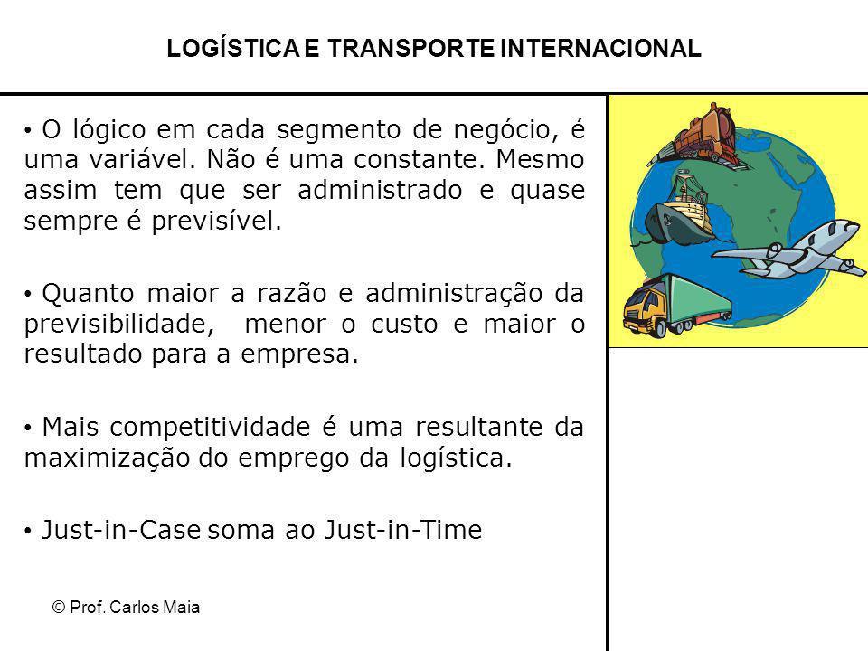 © Prof. Carlos Maia O lógico em cada segmento de negócio, é uma variável. Não é uma constante. Mesmo assim tem que ser administrado e quase sempre é p