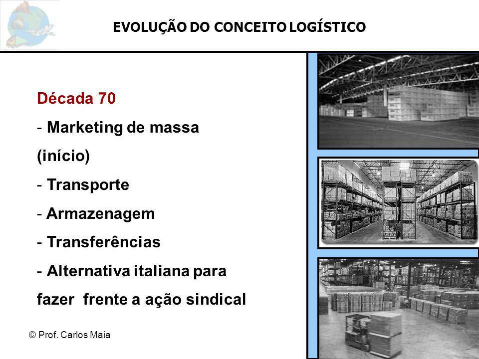 © Prof. Carlos Maia EVOLUÇÃO DO CONCEITO LOGÍSTICO Década 70 - Marketing de massa (início) - Transporte - Armazenagem - Transferências - Alternativa i