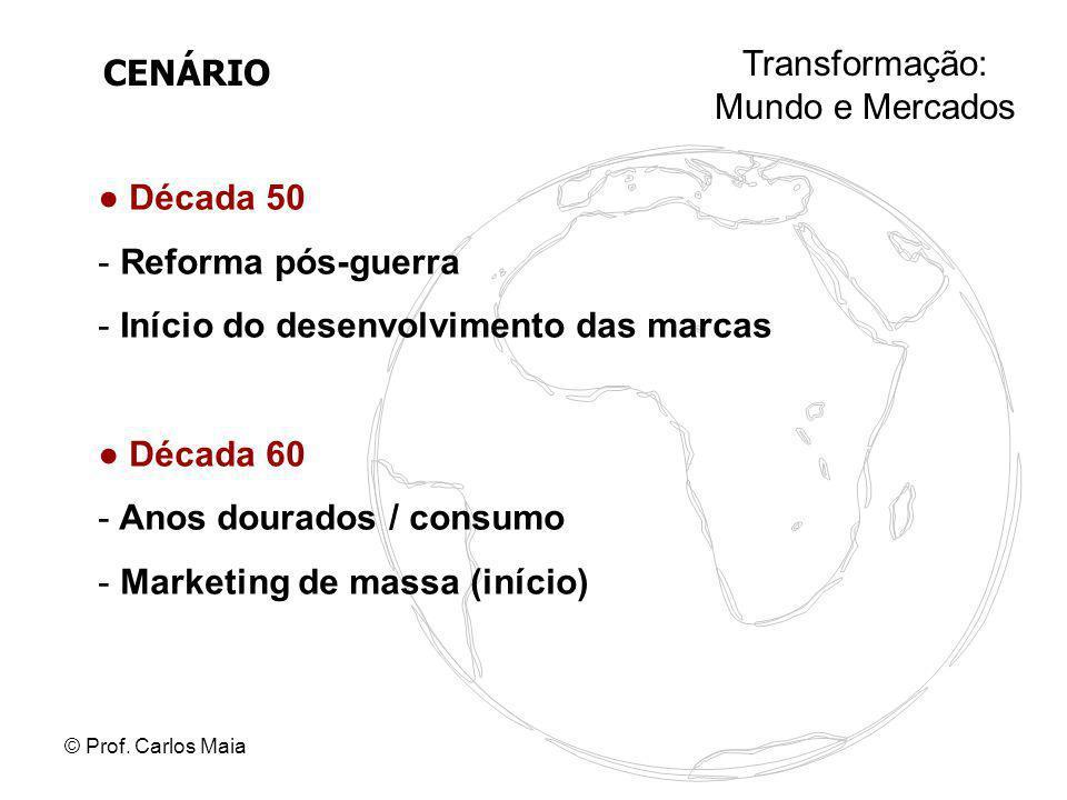 © Prof. Carlos Maia CENÁRIO ● Década 50 - Reforma pós-guerra - Início do desenvolvimento das marcas ● Década 60 - Anos dourados / consumo - Marketing