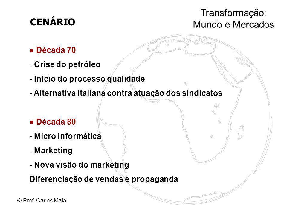© Prof. Carlos Maia CENÁRIO ● Década 70 - Crise do petróleo - Início do processo qualidade - Alternativa italiana contra atuação dos sindicatos ● Déca