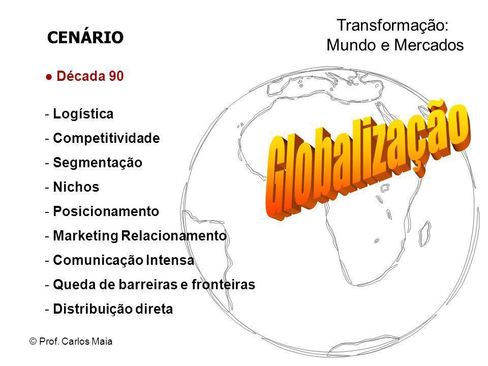 © Prof. Carlos Maia CENÁRIO ● Década 90 - Logística - Competitividade - Segmentação - Nichos - Posicionamento - Marketing Relacionamento - Comunicação