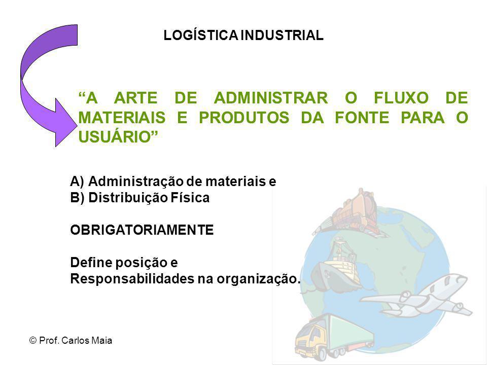 © Prof. Carlos Maia A)Administração de materiais e B)Distribuição Física OBRIGATORIAMENTE Define posição e Responsabilidades na organização. LOGÍSTICA