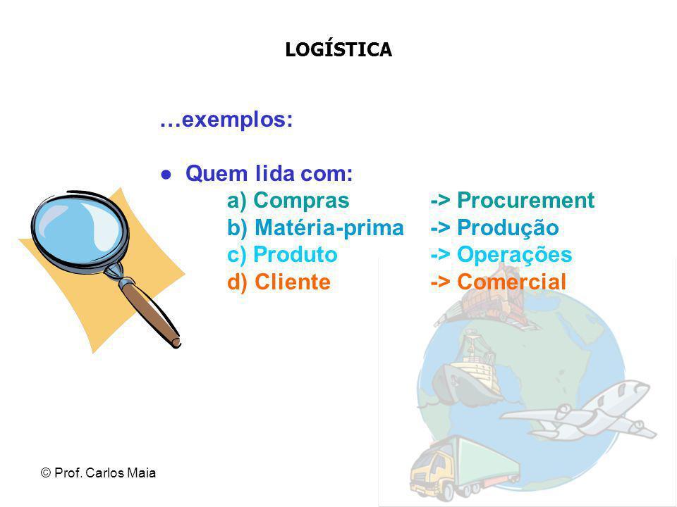 © Prof. Carlos Maia LOGÍSTICA …exemplos: ● Quem lida com: a) Compras -> Procurement b) Matéria-prima-> Produção c) Produto-> Operações d) Cliente-> Co