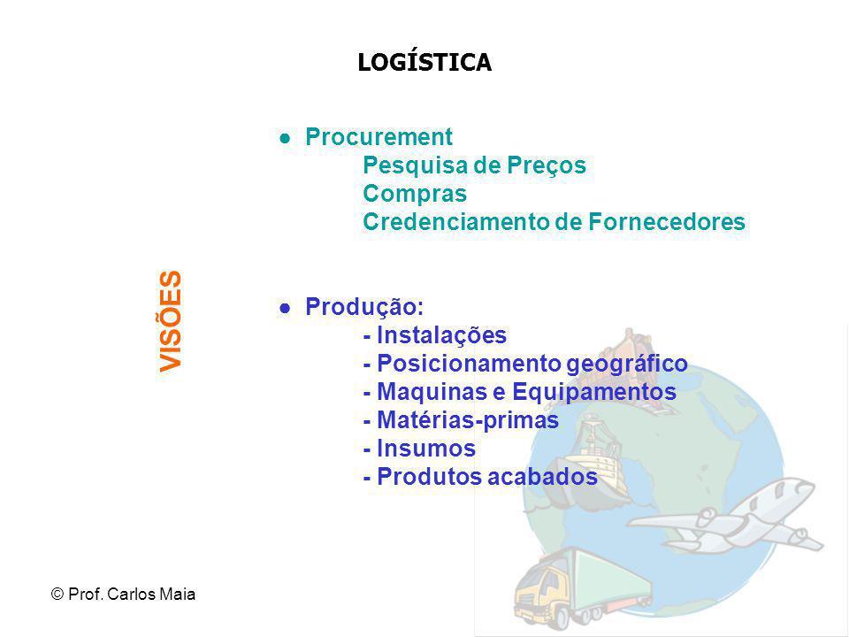 © Prof. Carlos Maia LOGÍSTICA ● Procurement Pesquisa de Preços Compras Credenciamento de Fornecedores ● Produção: - Instalações - Posicionamento geogr