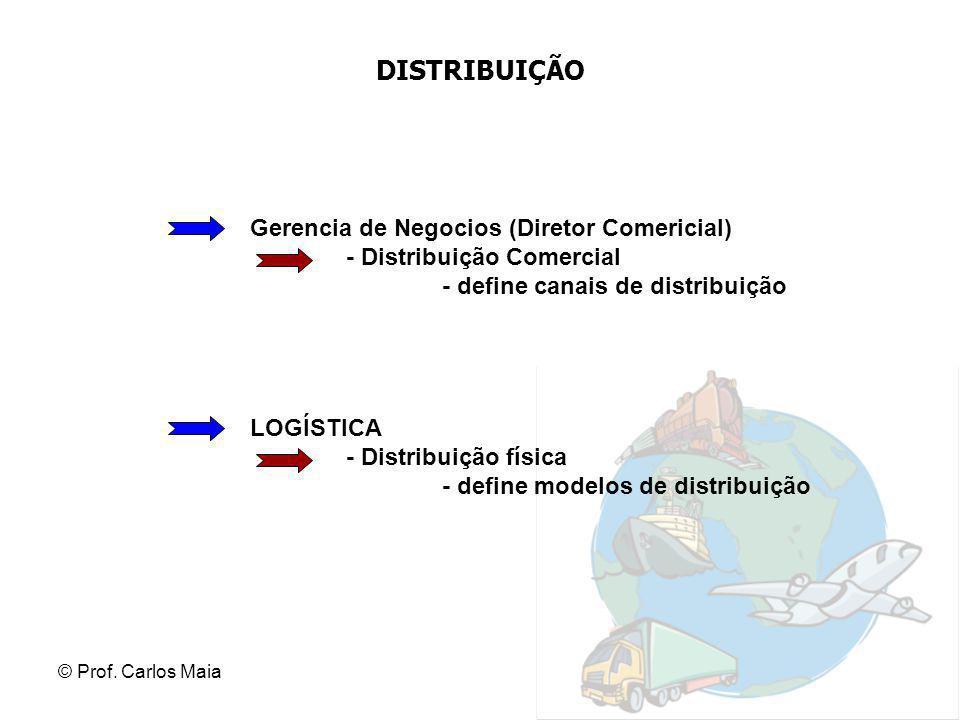 © Prof. Carlos Maia DISTRIBUIÇÃO Gerencia de Negocios (Diretor Comericial) - Distribuição Comercial - define canais de distribuição LOGÍSTICA - Distri