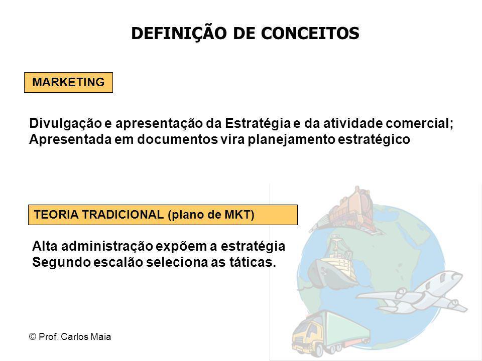 © Prof. Carlos Maia DEFINIÇÃO DE CONCEITOS Divulgação e apresentação da Estratégia e da atividade comercial; Apresentada em documentos vira planejamen