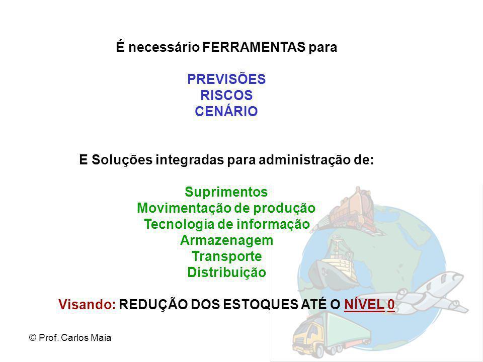 © Prof. Carlos Maia É necessário FERRAMENTAS para PREVISÕES RISCOS CENÁRIO E Soluções integradas para administração de: Suprimentos Movimentação de pr