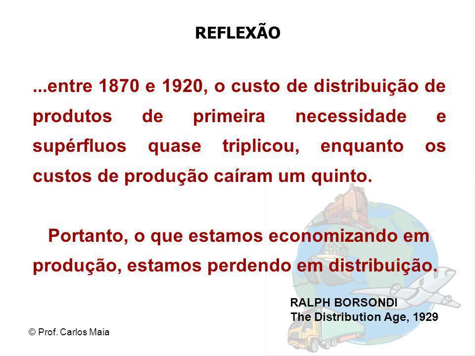 © Prof. Carlos Maia REFLEXÃO...entre 1870 e 1920, o custo de distribuição de produtos de primeira necessidade e supérfluos quase triplicou, enquanto o
