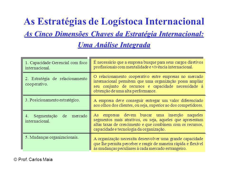 © Prof. Carlos Maia As Estratégias de Logístoca Internacional As Cinco Dimensões Chaves da Estratégia Internacional: Uma Análise Integrada 1. Capacida