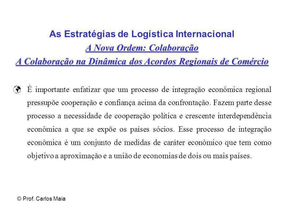 © Prof. Carlos Maia As Estratégias de Logística Internacional A Nova Ordem: Colaboração A Colaboração na Dinâmica dos Acordos Regionais de Comércio É