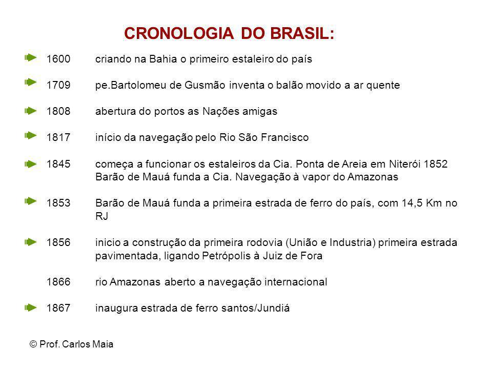 © Prof. Carlos Maia CRONOLOGIA DO BRASIL: 1600criando na Bahia o primeiro estaleiro do país 1709pe.Bartolomeu de Gusmão inventa o balão movido a ar qu