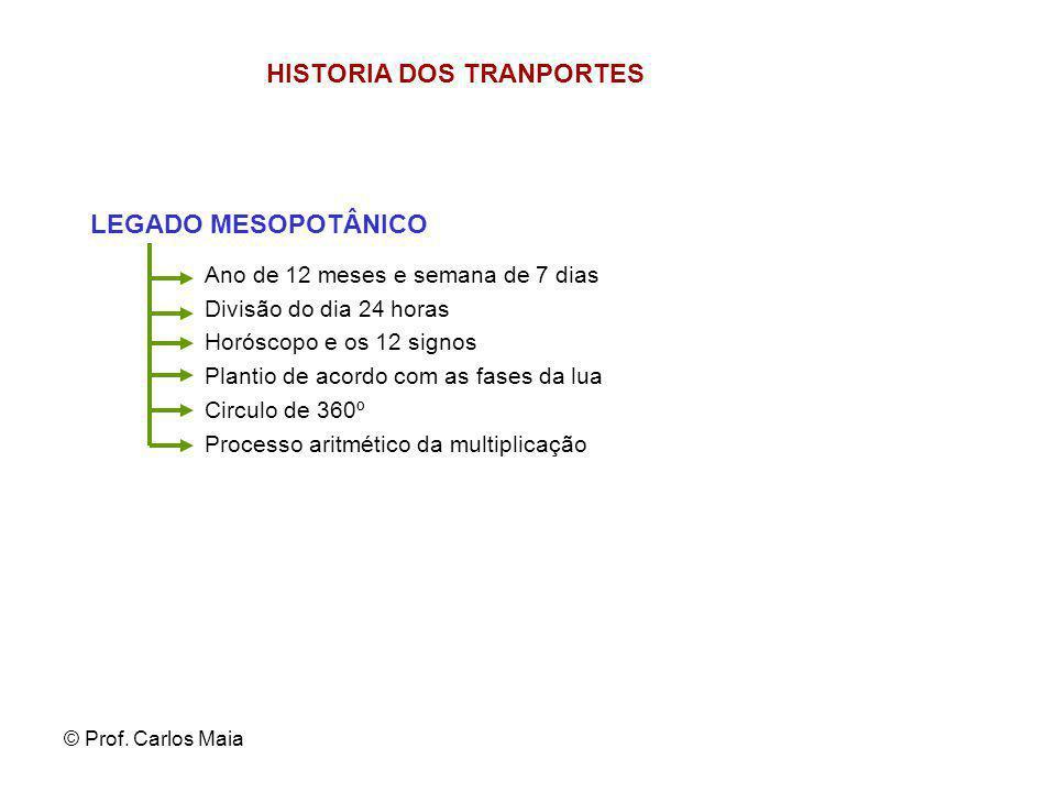 © Prof. Carlos Maia HISTORIA DOS TRANPORTES LEGADO MESOPOTÂNICO Ano de 12 meses e semana de 7 dias Divisão do dia 24 horas Horóscopo e os 12 signos Pl