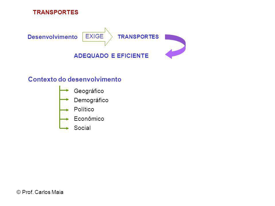 © Prof. Carlos Maia TRANSPORTES Contexto do desenvolvimento EXIGE Geográfico Demográfico Político Econômico Social Desenvolvimento TRANSPORTES ADEQUAD