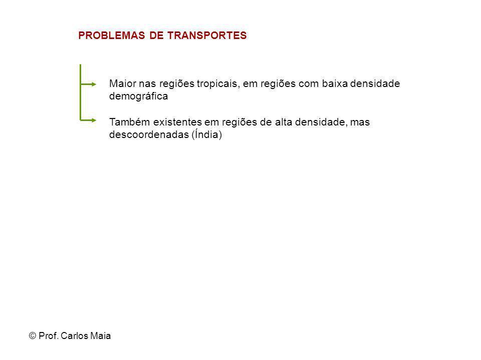 © Prof. Carlos Maia PROBLEMAS DE TRANSPORTES Maior nas regiões tropicais, em regiões com baixa densidade demográfica Também existentes em regiões de a