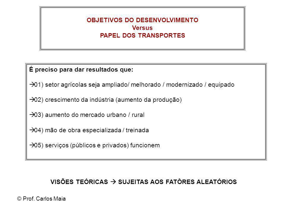 © Prof. Carlos Maia OBJETIVOS DO DESENVOLVIMENTO Versus PAPEL DOS TRANSPORTES VISÕES TEÓRICAS  SUJEITAS AOS FATÔRES ALEATÓRIOS É preciso para dar res