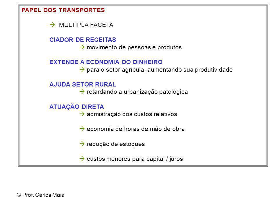 © Prof. Carlos Maia PAPEL DOS TRANSPORTES  MULTIPLA FACETA CIADOR DE RECEITAS  movimento de pessoas e produtos EXTENDE A ECONOMIA DO DINHEIRO  para