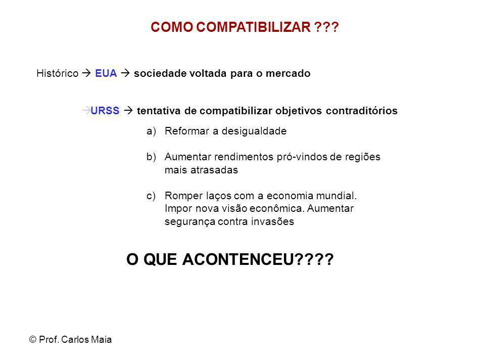 © Prof. Carlos Maia COMO COMPATIBILIZAR ??? Histórico  EUA  sociedade voltada para o mercado  URSS  tentativa de compatibilizar objetivos contradi