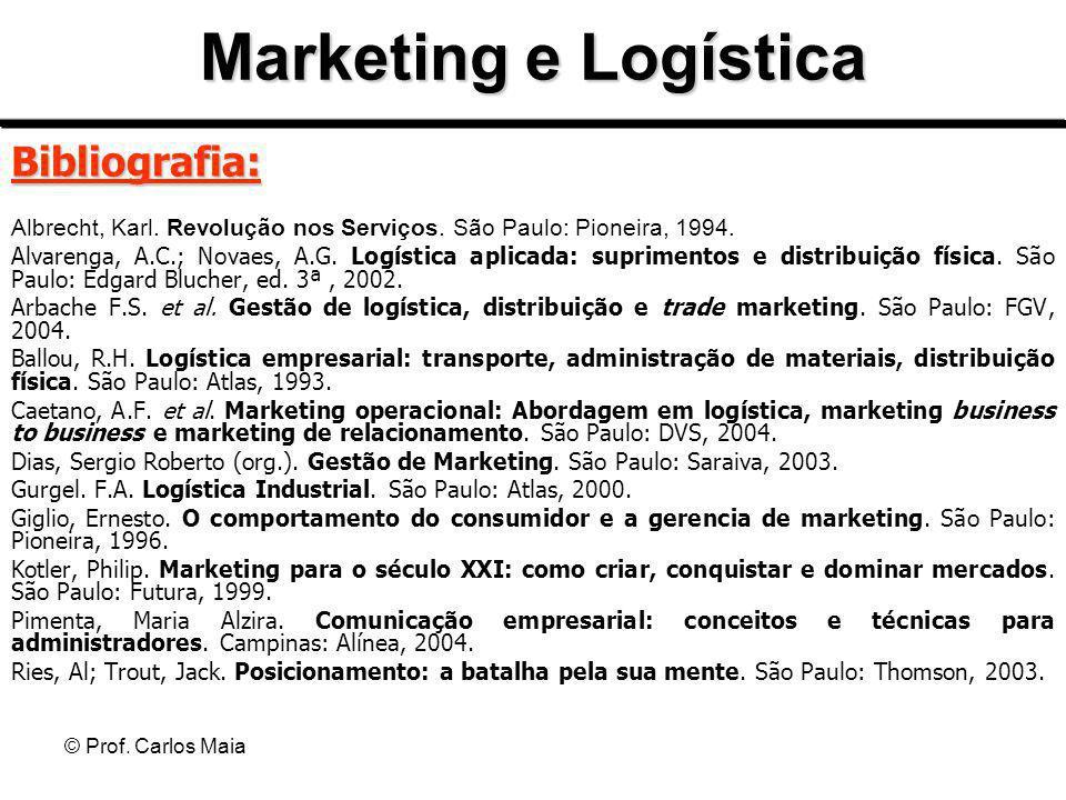 © Prof. Carlos Maia Bibliografia: Albrecht, Karl. Revolução nos Serviços. São Paulo: Pioneira, 1994. Alvarenga, A.C.; Novaes, A.G. Logística aplicada: