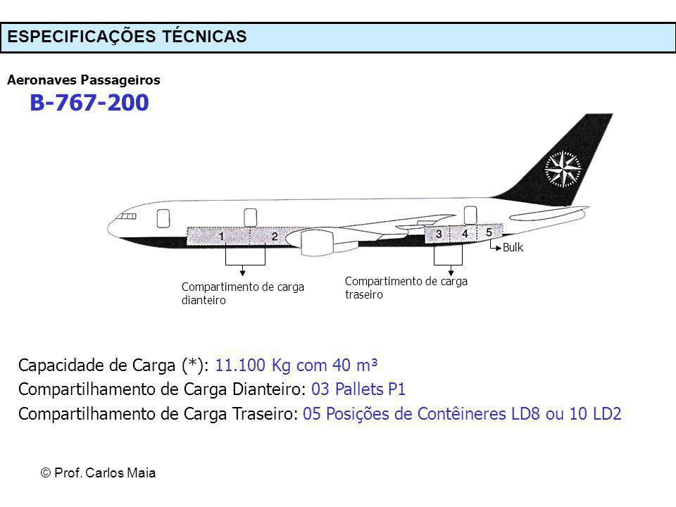 © Prof. Carlos Maia Aeronaves Passageiros B-767-200 Compartimento de carga dianteiro Compartimento de carga traseiro Capacidade de Carga (*): 11.100 K