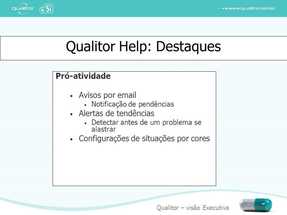 Qualitor – visão Executiva Qualitor Help: Destaques Pró-atividade Avisos por email Notificação de pendências Alertas de tendências Detectar antes de u