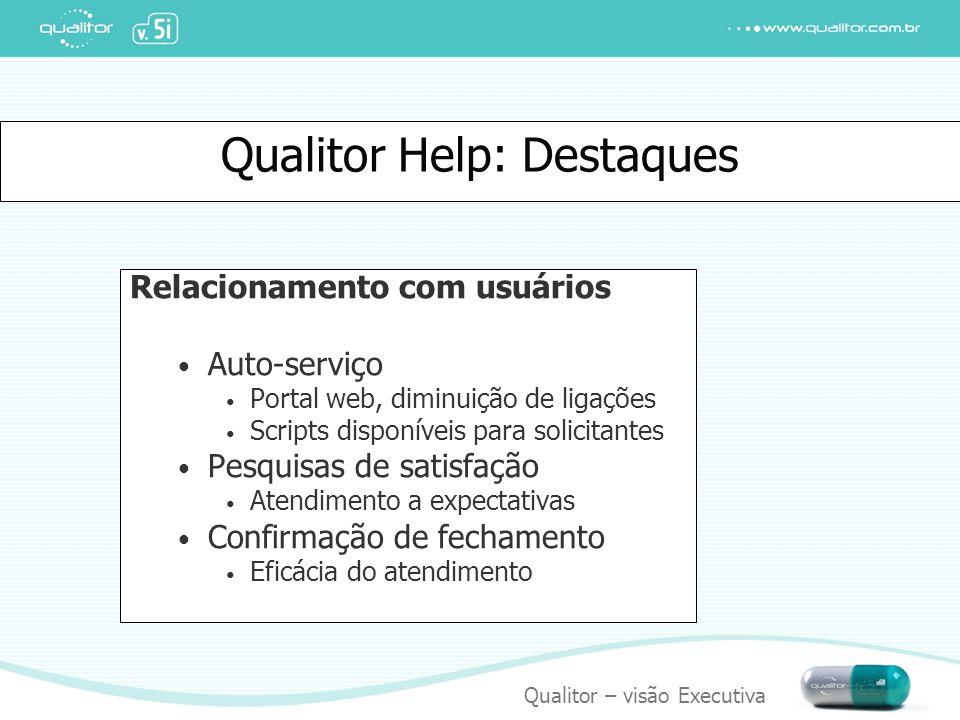 Qualitor – visão Executiva Qualitor Help: Destaques Relacionamento com usuários Auto-serviço Portal web, diminuição de ligações Scripts disponíveis pa