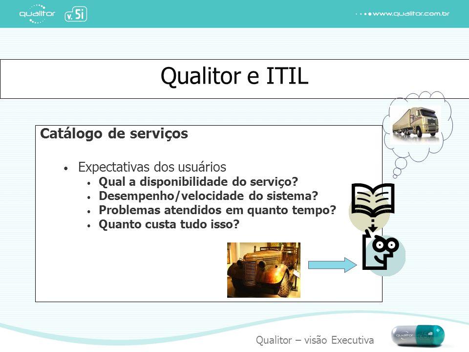 Qualitor – visão Executiva Qualitor e ITIL Catálogo de serviços Expectativas dos usuários Qual a disponibilidade do serviço? Desempenho/velocidade do