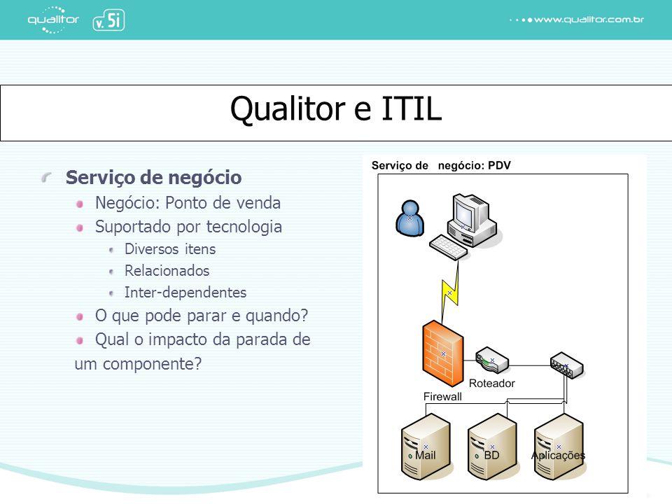 Qualitor – visão Executiva Qualitor e ITIL Serviço de negócio Negócio: Ponto de venda Suportado por tecnologia Diversos itens Relacionados Inter-depen